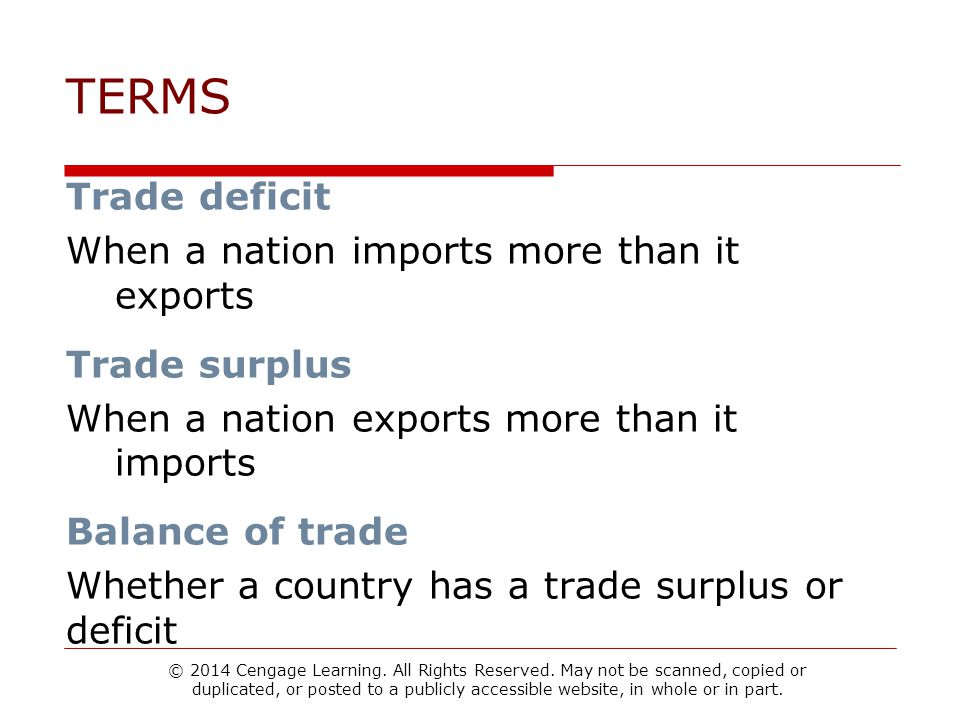 TERMS Trade deficit When a nation imports more than it exports Trade surplus When a nation exports more than it imports Balance of trade Whether a country has a trade surplus or deficit © 2014 Cengage Learning.