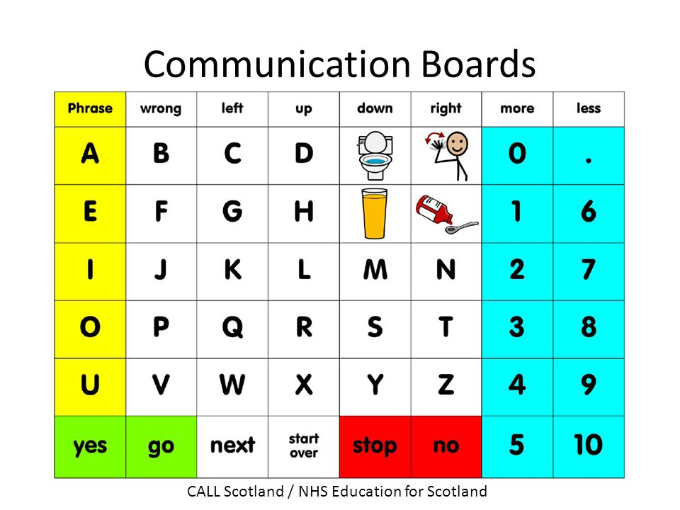 Communication Boards CALL Scotland / NHS Education for Scotland
