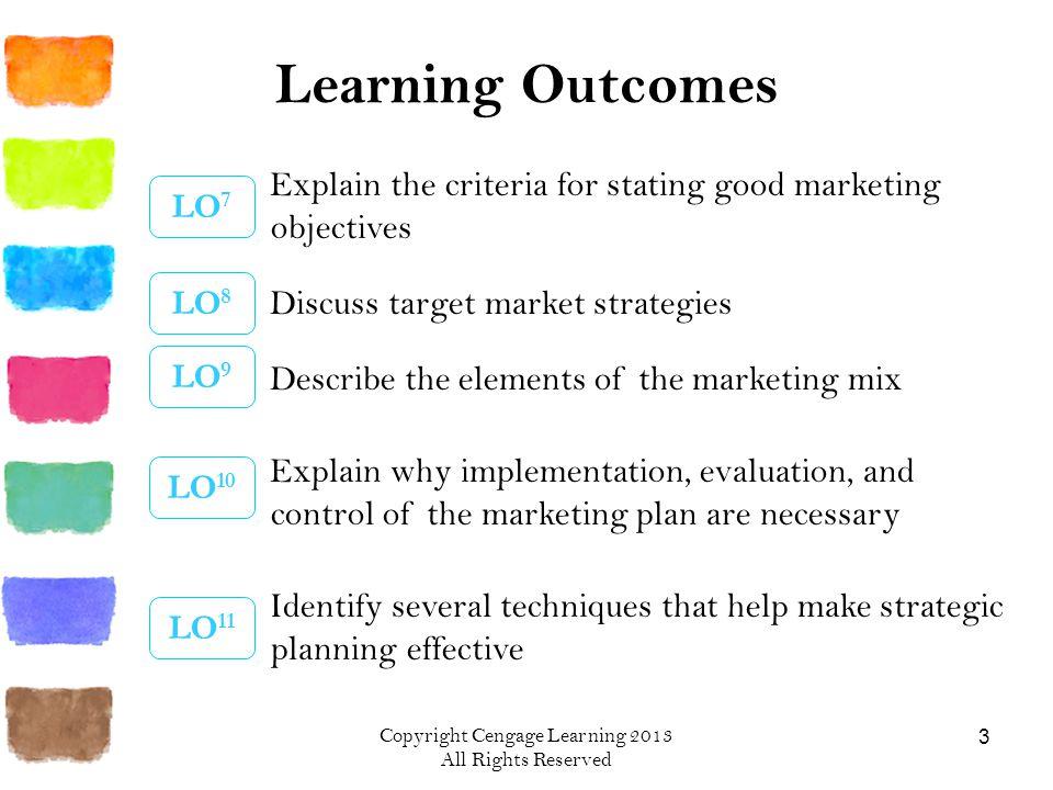 market strategies plan