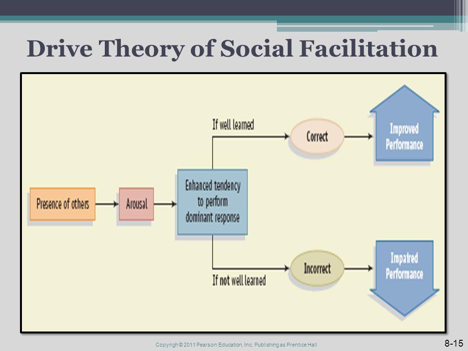 Drive Theory of Social Facilitation 8-15 Copyrigh © 2011 Pearson Education, Inc.