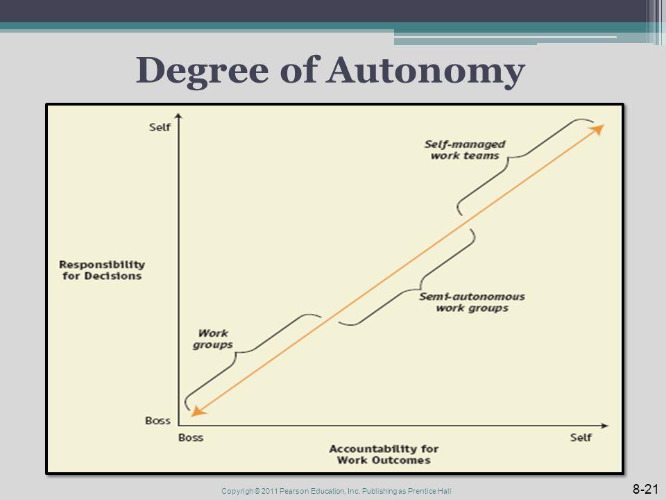 Degree of Autonomy 8-21 Copyrigh © 2011 Pearson Education, Inc. Publishing as Prentice Hall