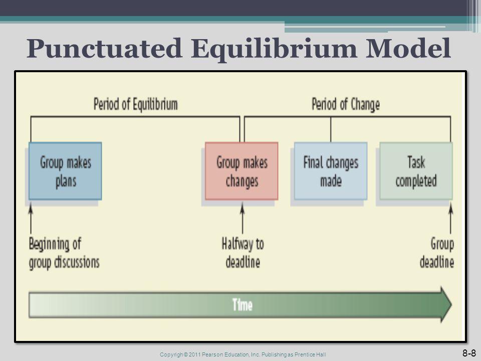 Punctuated Equilibrium Model 8-8 Copyrigh © 2011 Pearson Education, Inc.