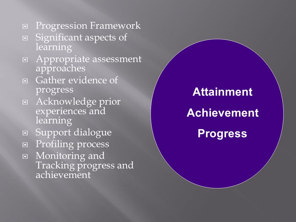  Progression Framework  Significant aspects of learning  Appropriate assessment approaches  Gather evidence of progress  Acknowledge prior experiences and learning  Support dialogue  Profiling process  Monitoring and Tracking progress and achievement Attainment Achievement Progress