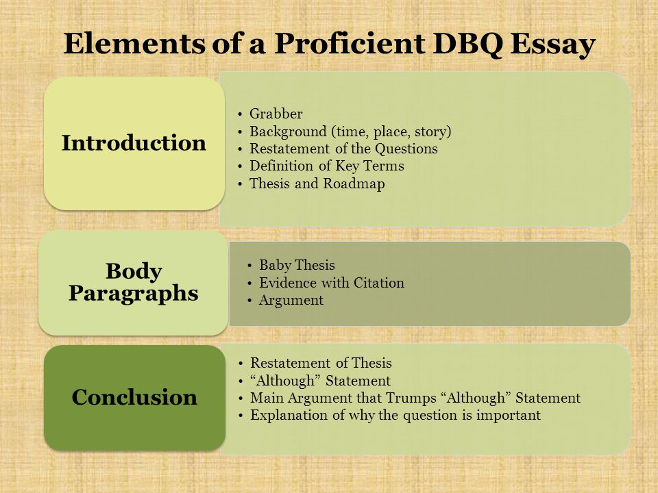 Dissertation Definition Key Terms