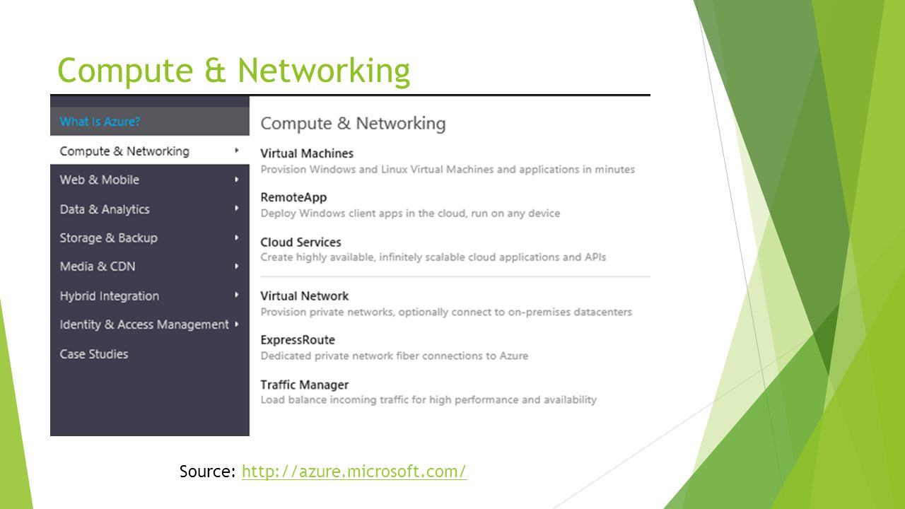 Compute & Networking Source: