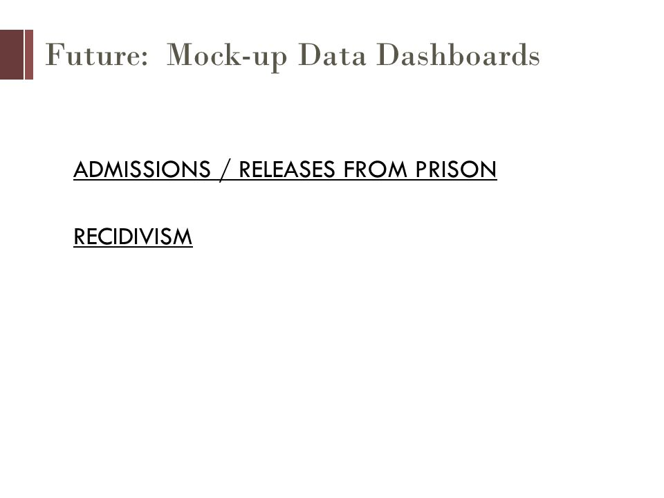 Future: Mock-up Data Dashboards ADMISSIONS / RELEASES FROM PRISON RECIDIVISM