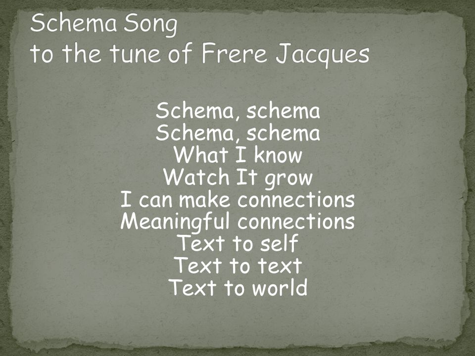 Schema, schema What I know Watch It grow I can make connections Meaningful connections Text to self Text to text Text to world