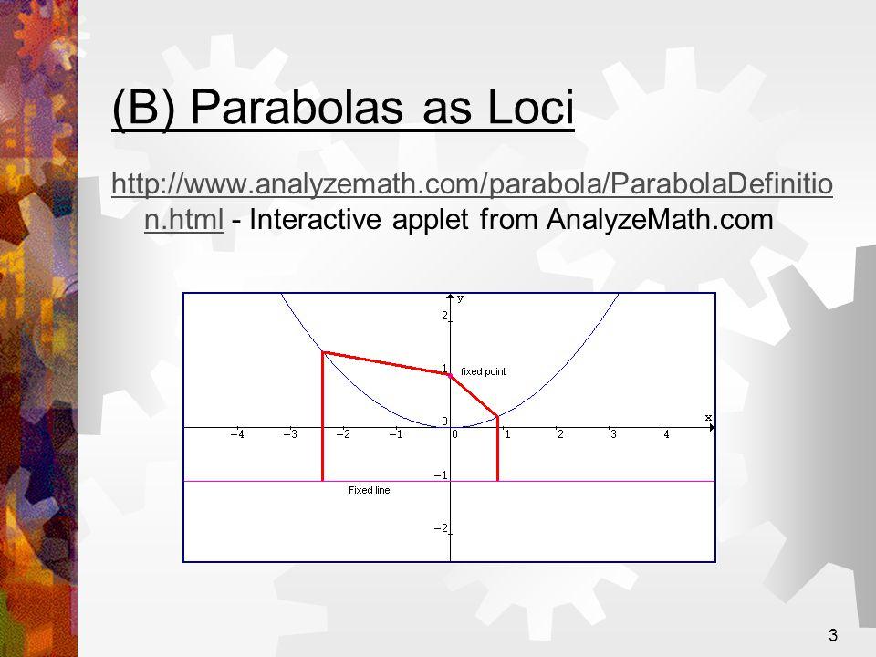 1 LC The Parabola MCR3U - Santowski. 2 (A) Parabola as Loci  A ...