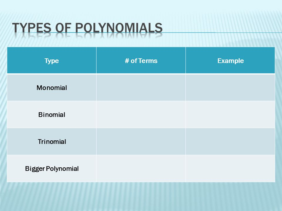 Type# of TermsExample Monomial Binomial Trinomial Bigger Polynomial