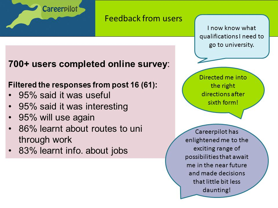 700+ users completed online survey: Filtered the responses from post 16 (61): 95% said it was useful 95% said it was interesting 95% will use again 86% learnt about routes to uni through work 83% learnt info.