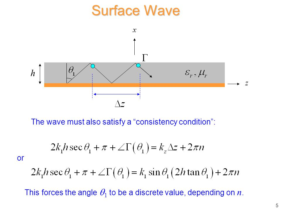 Surface Wave The wave must also satisfy a consistency condition : This forces the angle  1 to be a discrete value, depending on n.