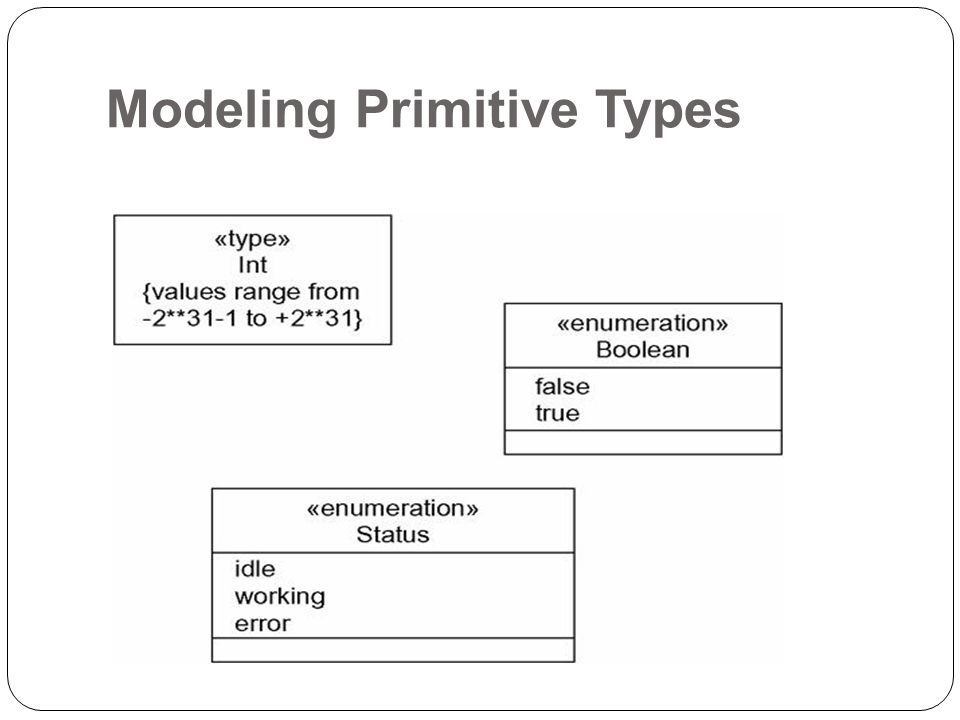 Modeling Primitive Types