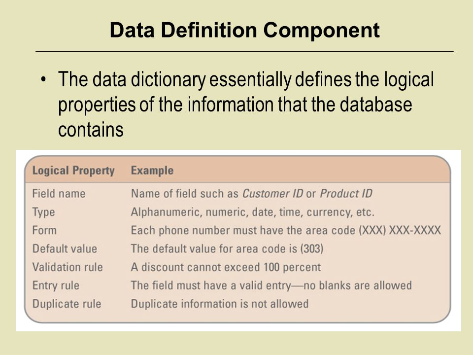 Data Definition Component The data dictionary essentially defines the logical properties of the information that the database contains