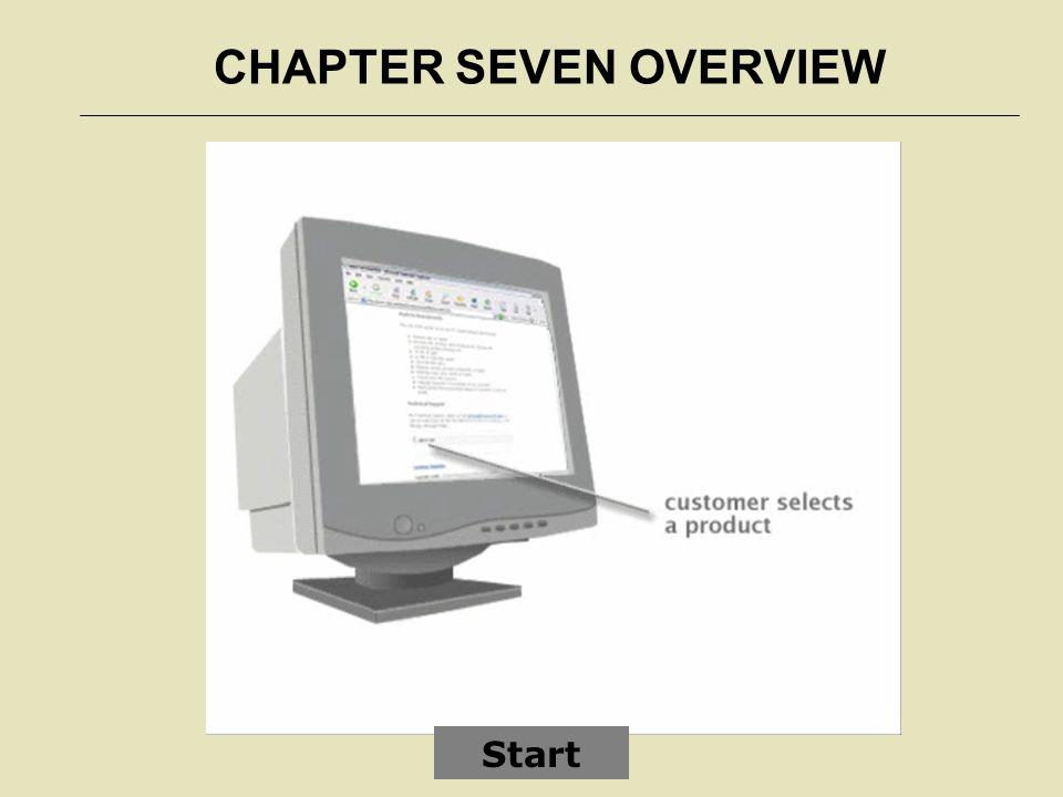CHAPTER SEVEN OVERVIEW Start