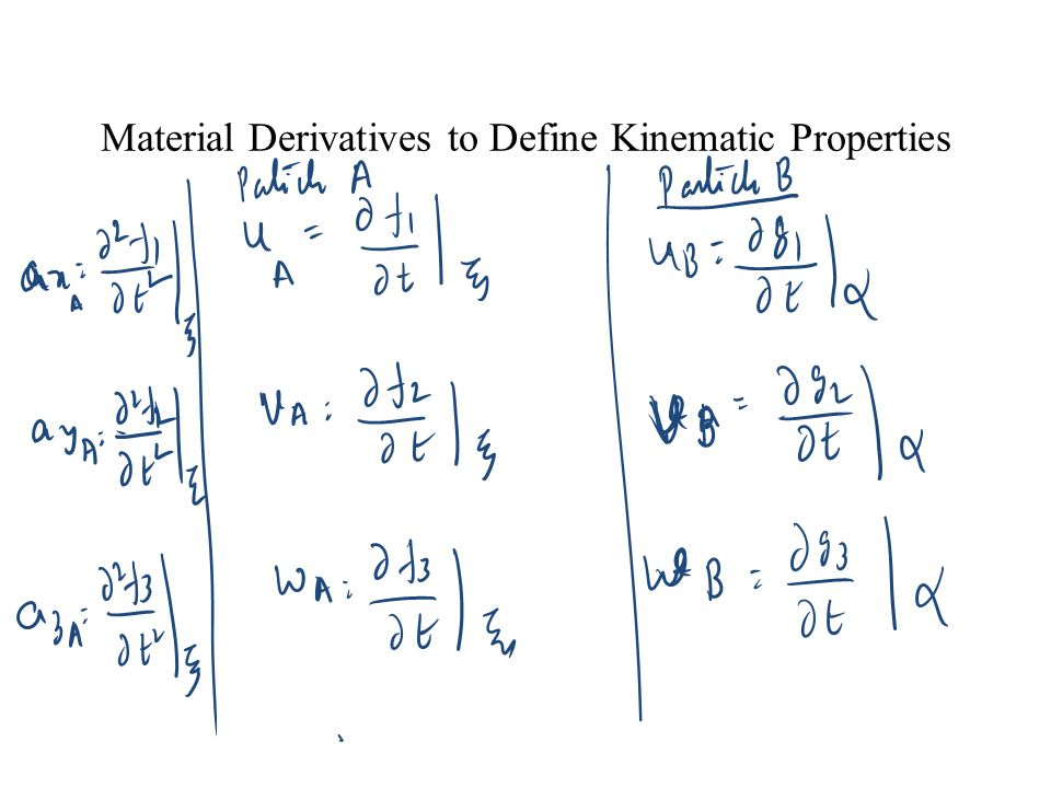 The Material Derivative Let scalar property  is identified to a certain fluid parcel, e.g.