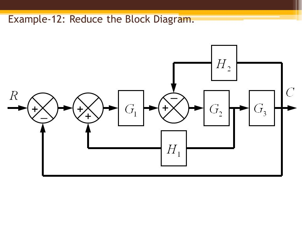 example block diagram – comvt, Wiring block