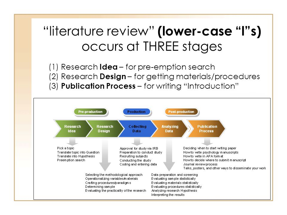 Good topics for literature review