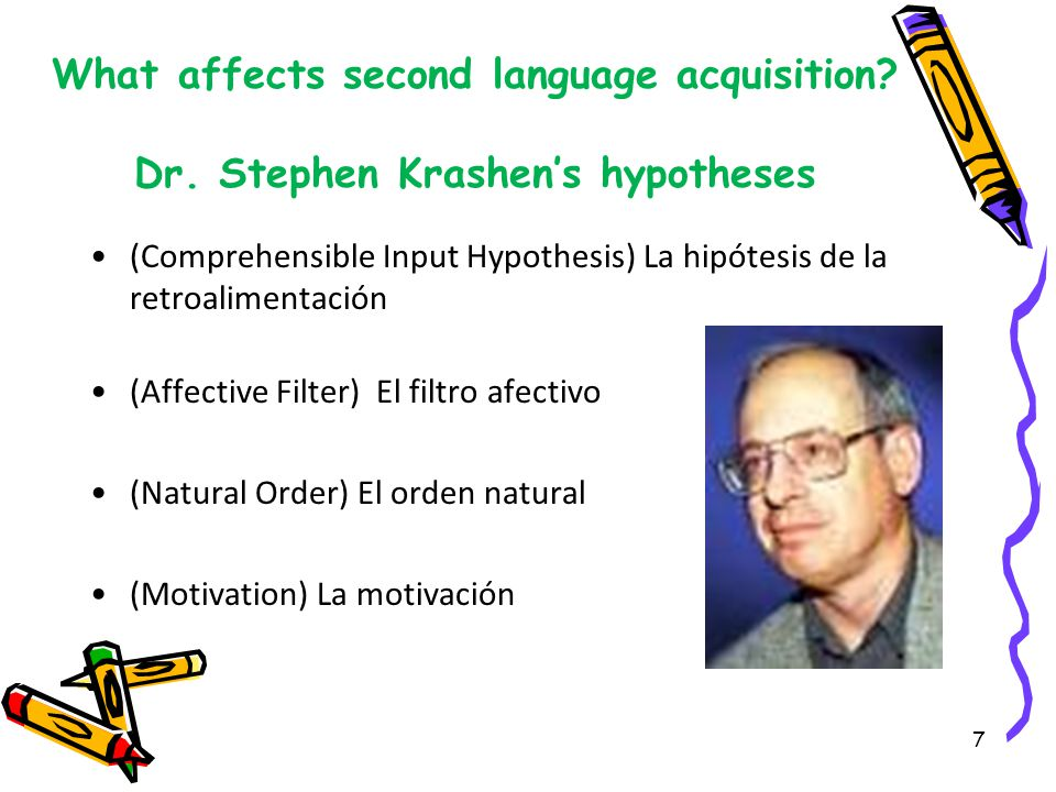 What affects second language acquisition. Dr.