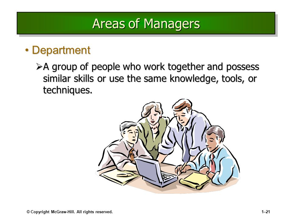 © Copyright McGraw-Hill. All rights reserved.1–21 Areas of Managers DepartmentDepartment  A group of people who work together and possess similar ski