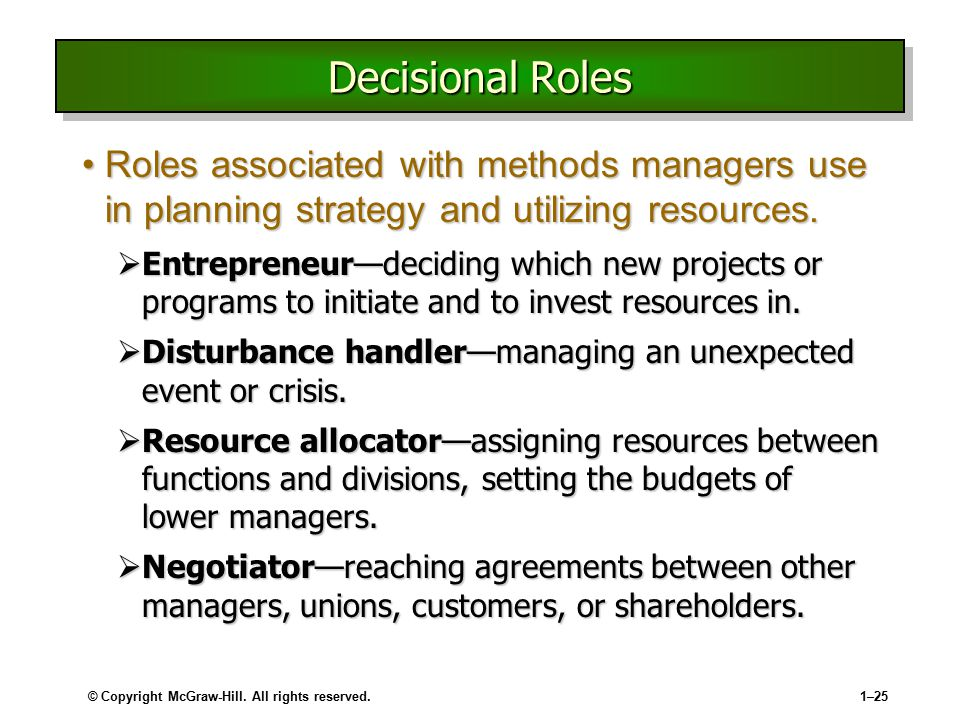 © Copyright McGraw-Hill. All rights reserved.1–25 Decisional Roles Roles associated with methods managers use in planning strategy and utilizing resou