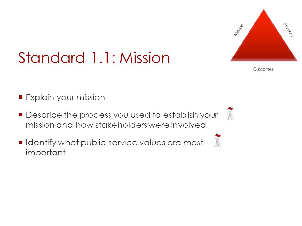 Standard 1.1: Mission  Explain your mission  Describe the process you used to establish your mission and how stakeholders were involved  Identify what public service values are most important