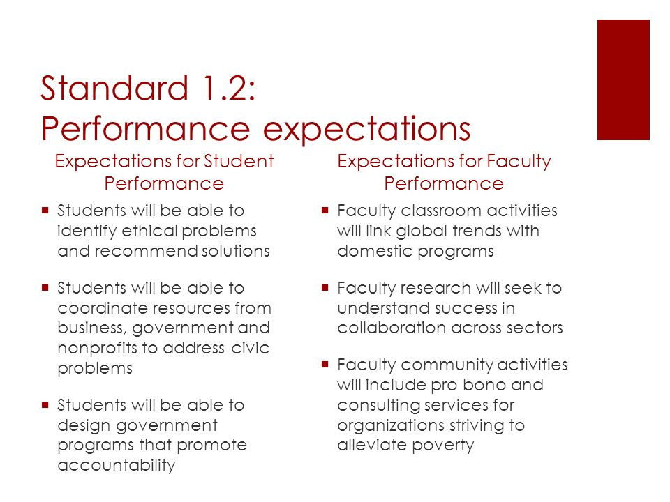 Standard 1.2: Performance expectations Expectations for Student Performance  Students will be able to identify ethical problems and recommend solutions  Students will be able to coordinate resources from business, government and nonprofits to address civic problems  Students will be able to design government programs that promote accountability Expectations for Faculty Performance  Faculty classroom activities will link global trends with domestic programs  Faculty research will seek to understand success in collaboration across sectors  Faculty community activities will include pro bono and consulting services for organizations striving to alleviate poverty