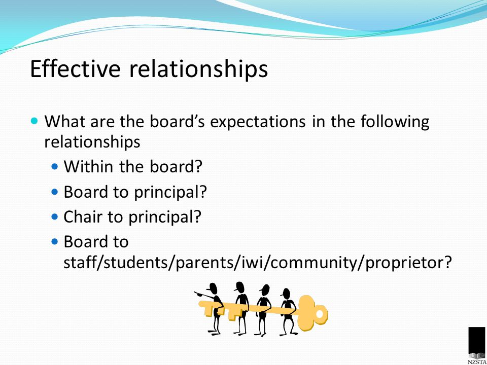 Effective relationships What are the board's expectations in the following relationships Within the board.