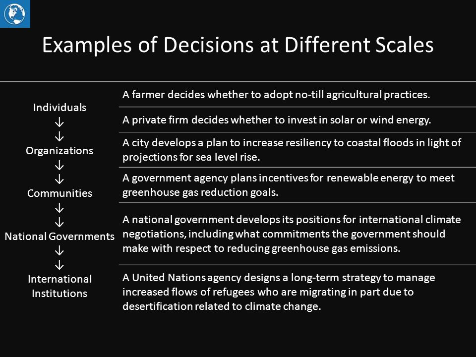 Examples of Decisions at Different Scales Individuals ↓ ↓ Organizations ↓ ↓ Communities ↓ ↓ National Governments ↓ ↓ International Institutions A farmer decides whether to adopt no-till agricultural practices.