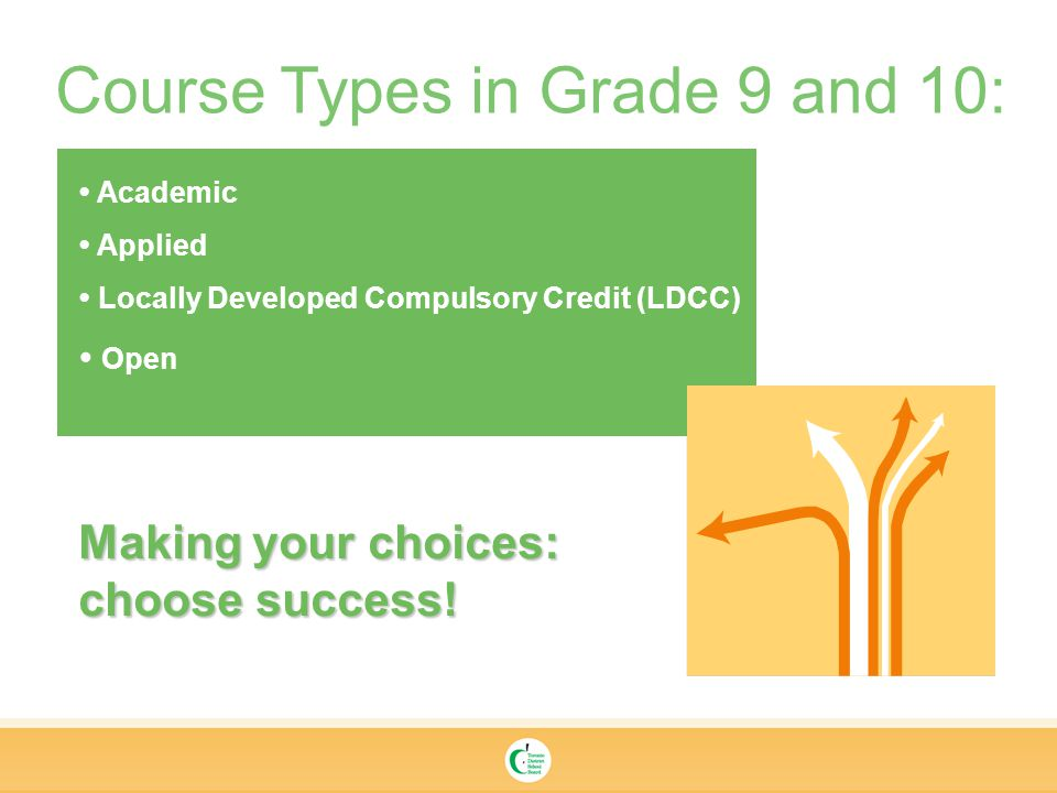 Academic Applied Locally Developed Compulsory Credit (LDCC) Open Course Types in Grade 9 and 10: Making your choices: choose success!