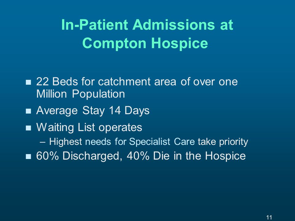 11 In-Patient Admissions at Compton Hospice n n 22 Beds for catchment area of over one Million Population n n Average Stay 14 Days n n Waiting List operates – –Highest needs for Specialist Care take priority n n 60% Discharged, 40% Die in the Hospice