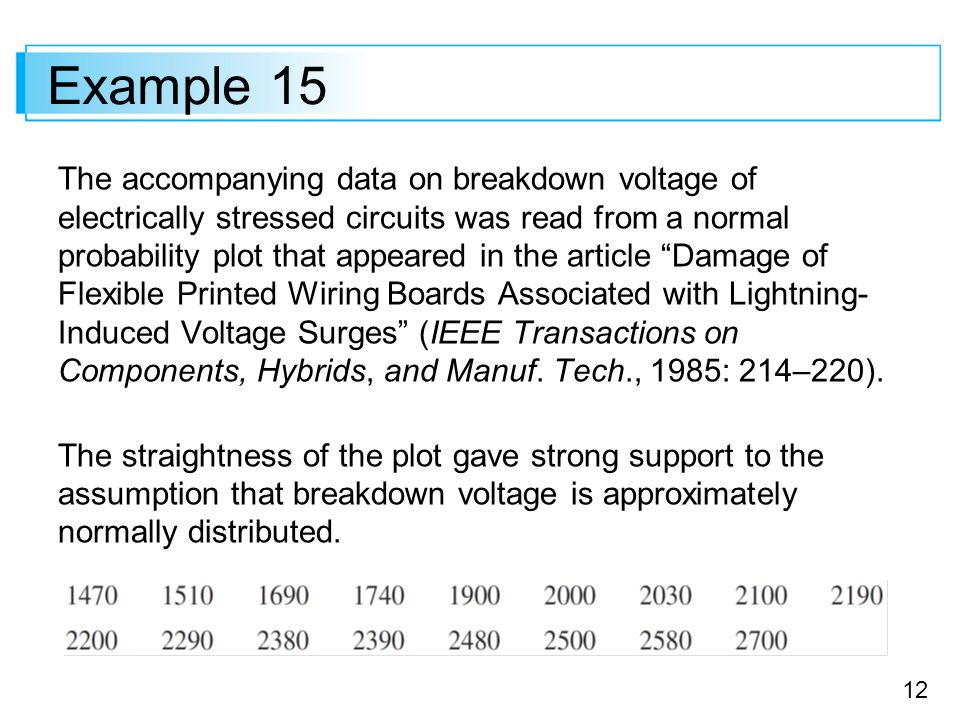 12 Example 15 The accompanying data on breakdown voltage of electrically stressed circuits was read from a normal probability plot that appeared in the article Damage of Flexible Printed Wiring Boards Associated with Lightning- Induced Voltage Surges (IEEE Transactions on Components, Hybrids, and Manuf.