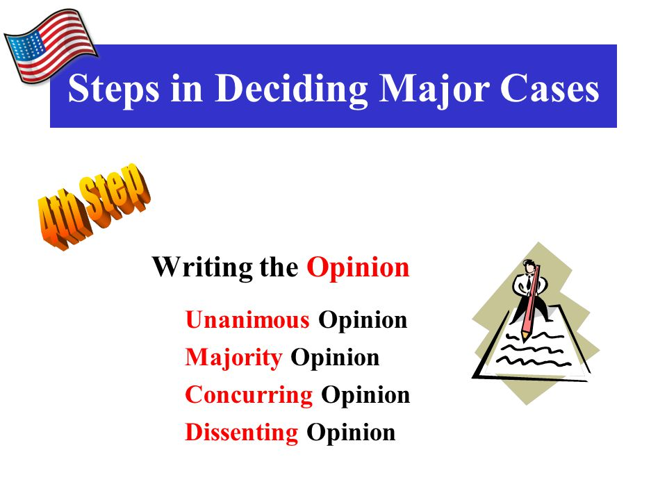 Writing the Opinion Unanimous Opinion Majority Opinion Concurring Opinion Dissenting Opinion Steps in Deciding Major Cases