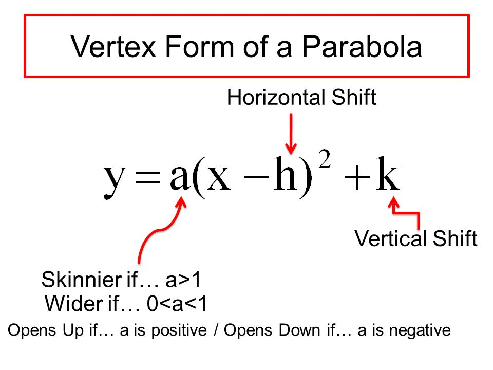 Vertex Of Parabola Equation - Jennarocca