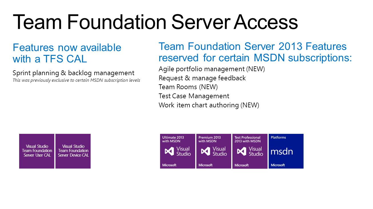 Features now available with a TFS CAL Sprint planning & backlog management This was previously exclusive to certain MSDN subscription levels Team Foundation Server 2013 Features reserved for certain MSDN subscriptions: Agile portfolio management (NEW) Request & manage feedback Team Rooms (NEW) Test Case Management Work item chart authoring (NEW) Visual Studio Team Foundation Server User CAL Visual Studio Team Foundation Server Device CAL