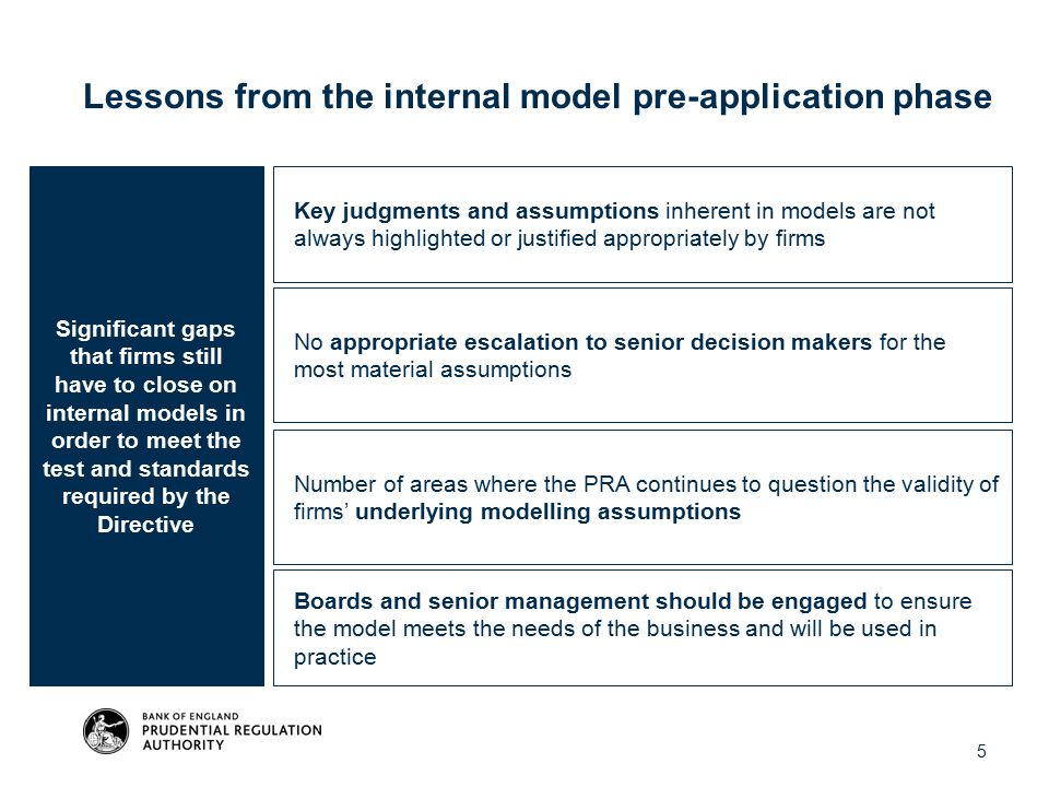 Lessons from the internal model pre-application phase Significant gaps that firms still have to close on internal models in order to meet the test and standards required by the Directive Boards and senior management should be engaged to ensure the model meets the needs of the business and will be used in practice Key judgments and assumptions inherent in models are not always highlighted or justified appropriately by firms No appropriate escalation to senior decision makers for the most material assumptions Number of areas where the PRA continues to question the validity of firms' underlying modelling assumptions 5