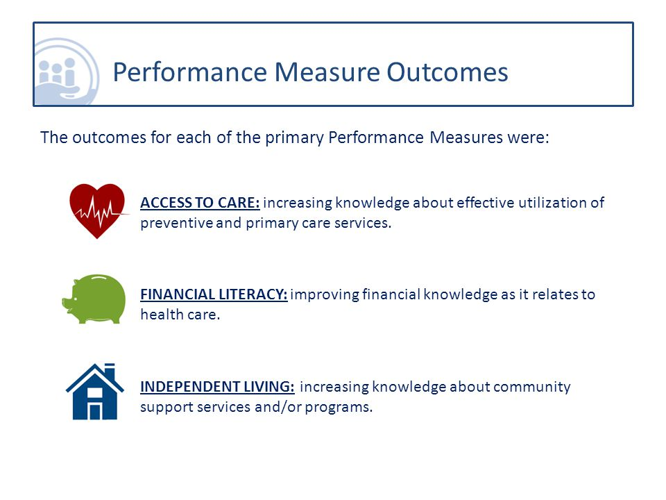 The outcomes for each of the primary Performance Measures were: ACCESS TO CARE: increasing knowledge about effective utilization of preventive and primary care services.