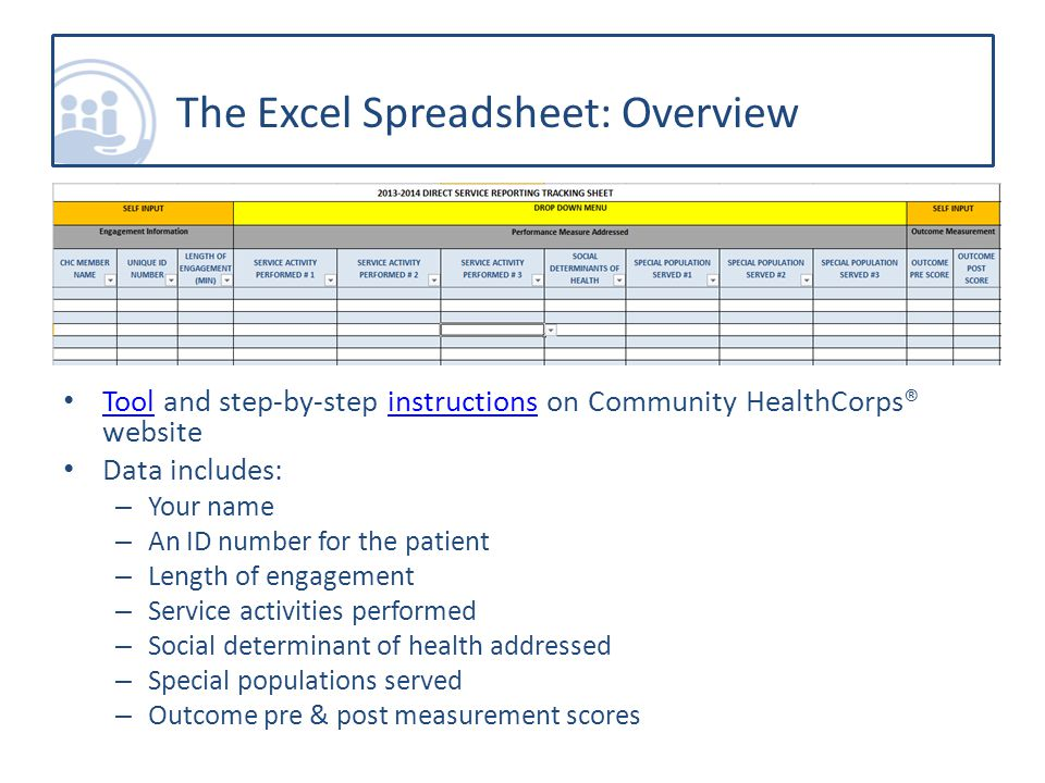 The Excel Spreadsheet: Overview Tool and step-by-step instructions on Community HealthCorps® website Toolinstructions Data includes: – Your name – An ID number for the patient – Length of engagement – Service activities performed – Social determinant of health addressed – Special populations served – Outcome pre & post measurement scores