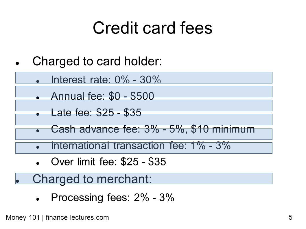 Money 101 | finance-lectures.com5 Credit card fees Charged to card holder: Interest rate: 0% - 30% Annual fee: $0 - $500 Late fee: $25 - $35 Cash advance fee: 3% - 5%, $10 minimum International transaction fee: 1% - 3% Over limit fee: $25 - $35 Charged to merchant: Processing fees: 2% - 3%