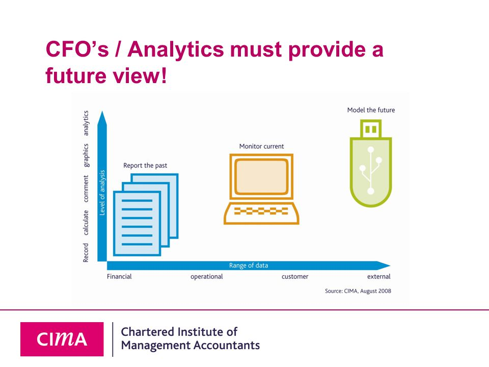 CFO's / Analytics must provide a future view!