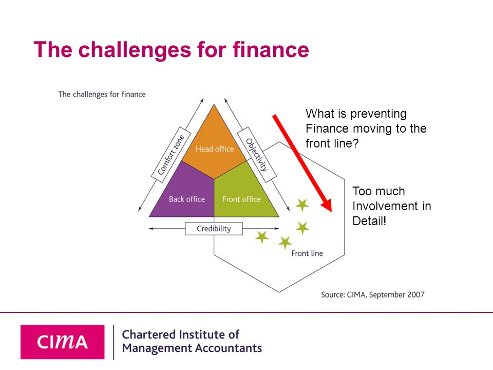 The challenges for finance What is preventing Finance moving to the front line.