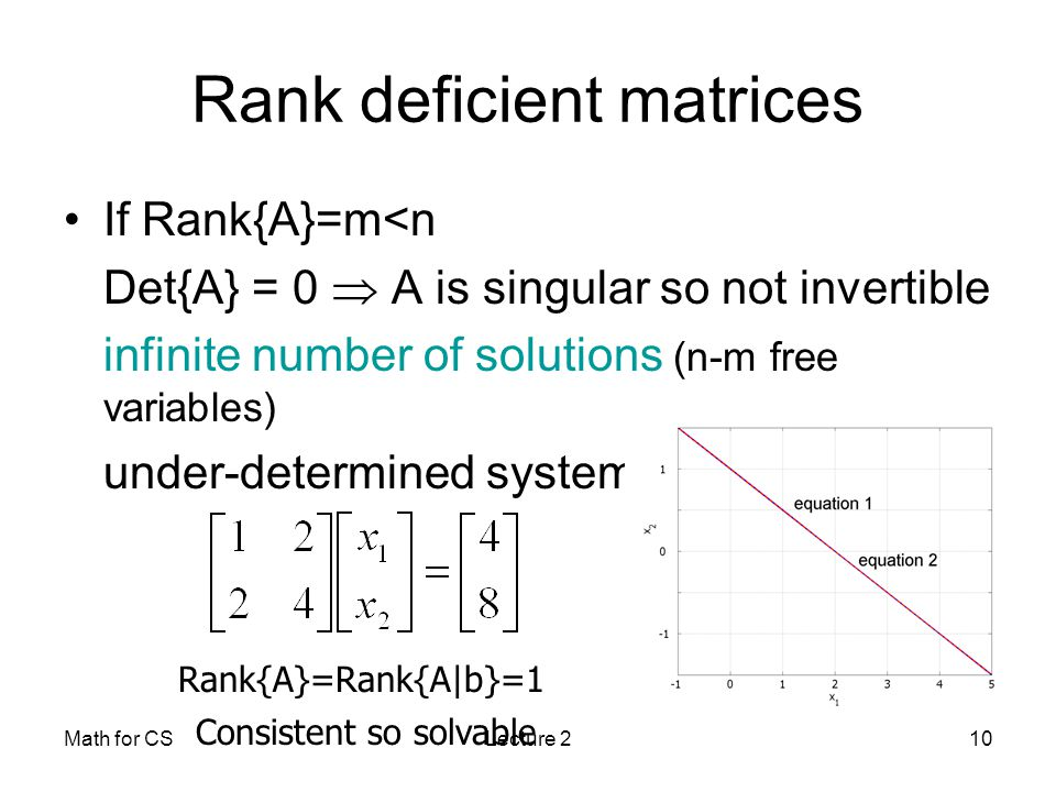 Math for CSLecture 210 Rank deficient matrices If Rank{A}=m<n Det{A} = 0  A is singular so not invertible infinite number of solutions (n-m free variables) under-determined system Consistent so solvable Rank{A}=Rank{A|b}=1