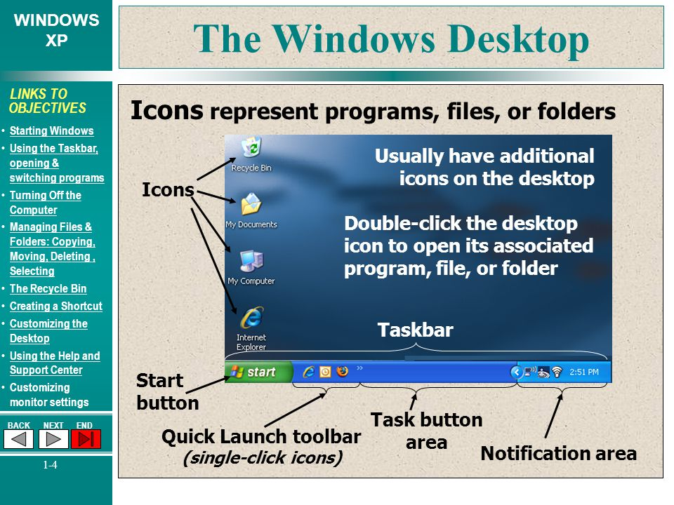 WINDOWS XP BACKNEXTEND 1-4 LINKS TO OBJECTIVES Starting Windows Using the Taskbar, opening & switching programs Using the Taskbar, opening & switching programs Turning Off the Computer Turning Off the Computer Managing Files & Folders: Copying, Moving, Deleting, Selecting Managing Files & Folders: Copying, Moving, Deleting, Selecting The Recycle Bin Creating a Shortcut Customizing the Desktop Customizing the Desktop Using the Help and Support Center Using the Help and Support Center Customizing monitor settings The Windows Desktop Icons represent programs, files, or folders Start button Task button area Notification area Icons Usually have additional icons on the desktop Double-click the desktop icon to open its associated program, file, or folder Taskbar Quick Launch toolbar (single-click icons)