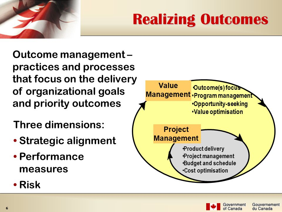 6 Realizing Outcomes Value Management Project Management Outcome(s) focus Program management Opportunity-seeking Value optimisation Product delivery Project management Budget and schedule Cost optimisation Outcome management – practices and processes that focus on the delivery of organizational goals and priority outcomes Three dimensions: Strategic alignment Performance measures Risk