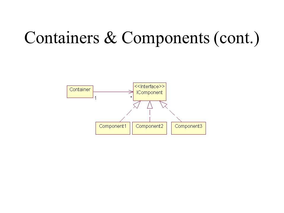 Containers & Components (cont.)
