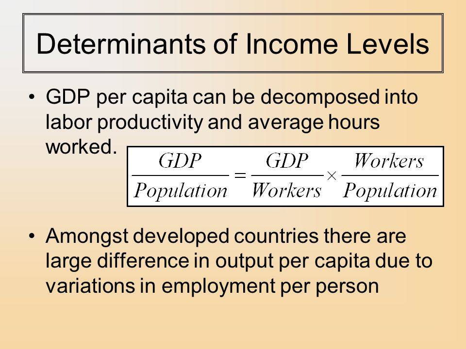 Determinants of Income Levels GDP per capita can be decomposed into labor productivity and average hours worked.