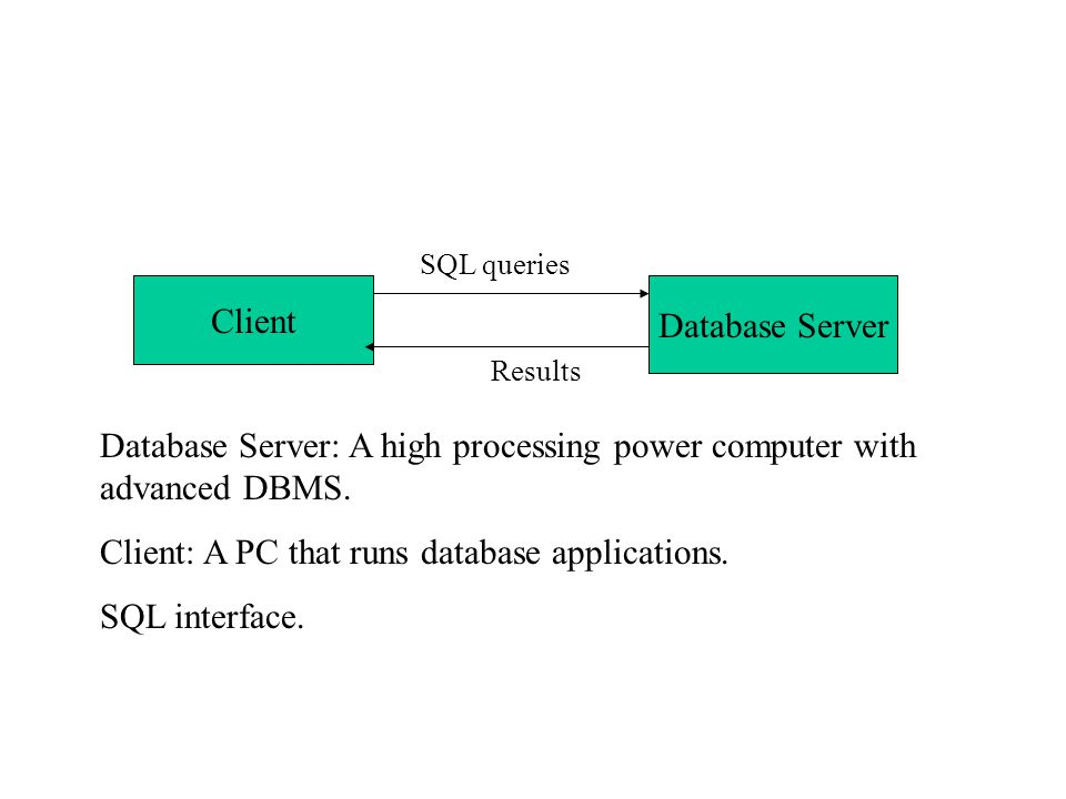 Client Database Server SQL queries Results Database Server: A high processing power computer with advanced DBMS.