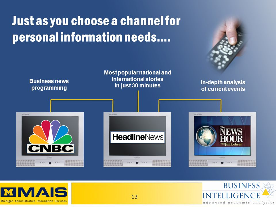 13 Just as you choose a channel for personal information needs….