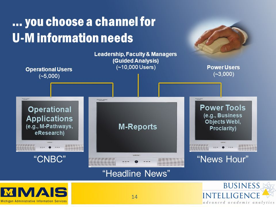 14 … you choose a channel for U-M information needs Power Tools (e.g., Business Objects Webl, Proclarity) M-Reports Operational Applications (e.g., M-Pathways, eResearch) Operational Users (~5,000) Power Users (~3,000) Leadership, Faculty & Managers (Guided Analysis) (~10,000 Users) CNBC Headline News News Hour