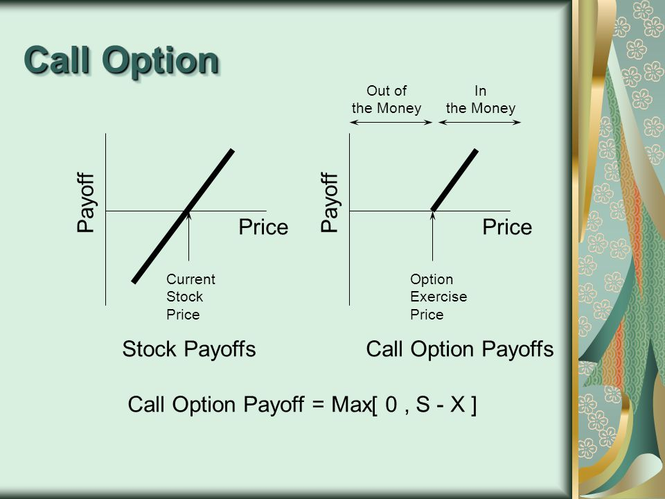 According to binary options trade copier