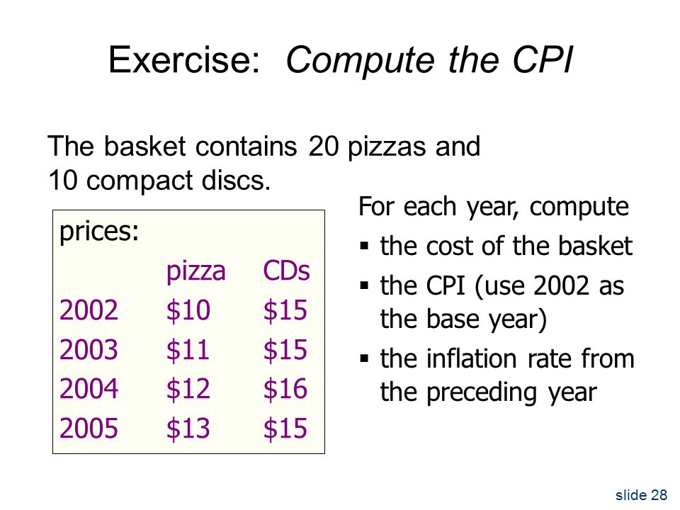slide 28 Exercise: Compute the CPI The basket contains 20 pizzas and 10 compact discs.